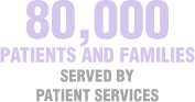 80000 patients and families served by patient services