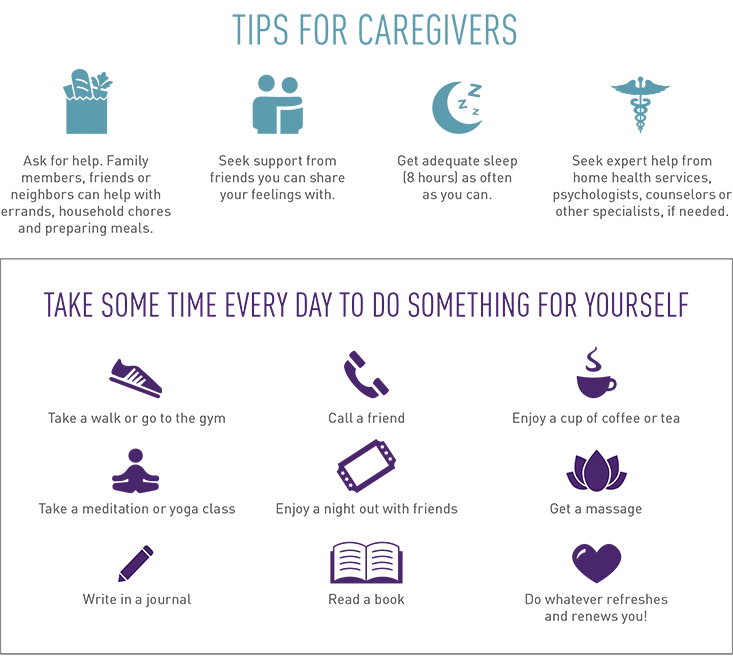 Image result for caregiver self care